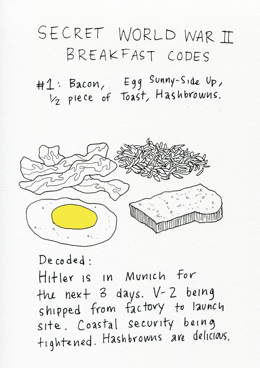 Breakfast Code
